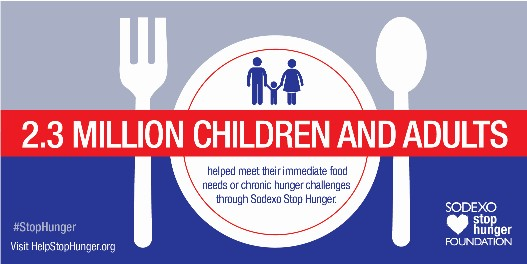 Sodexo Stop Hunger Foundation Releases its 2017 Annual Impact Report